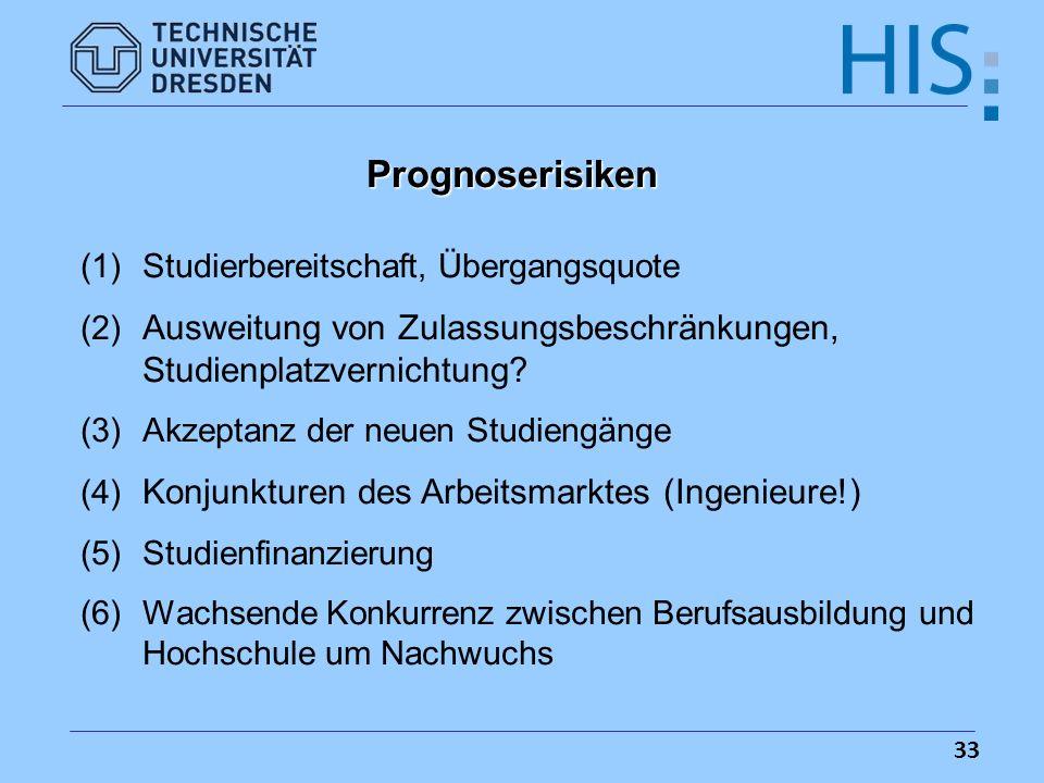 Prognoserisiken (1) Studierbereitschaft, Übergangsquote