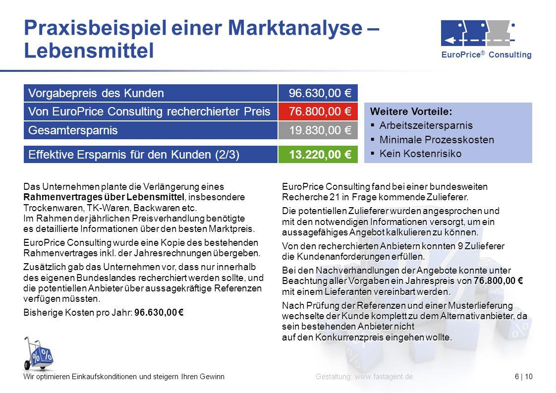 Praxisbeispiel einer Marktanalyse – Investition in Beschallungsanlage