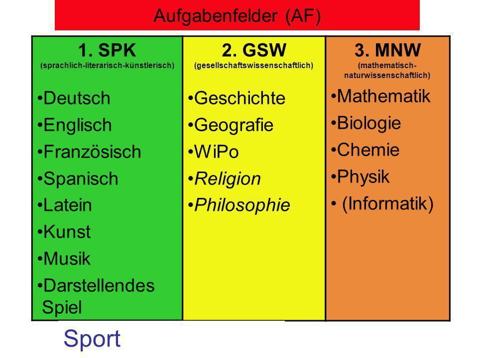 Sport Aufgabenfelder (AF) 1. SPK (sprachlich-literarisch-künstlerisch)