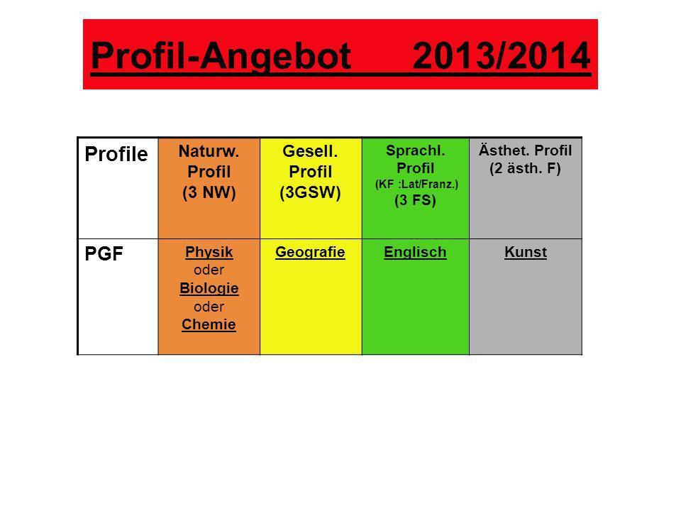 Sprachl. Profil (KF :Lat/Franz.) (3 FS)