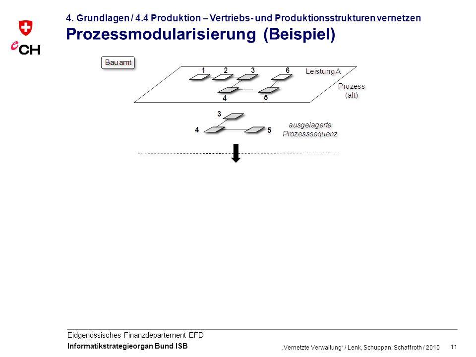 4. Grundlagen / 4.4 Produktion – Vertriebs- und Produktionsstrukturen vernetzen Prozessmodularisierung (Beispiel)