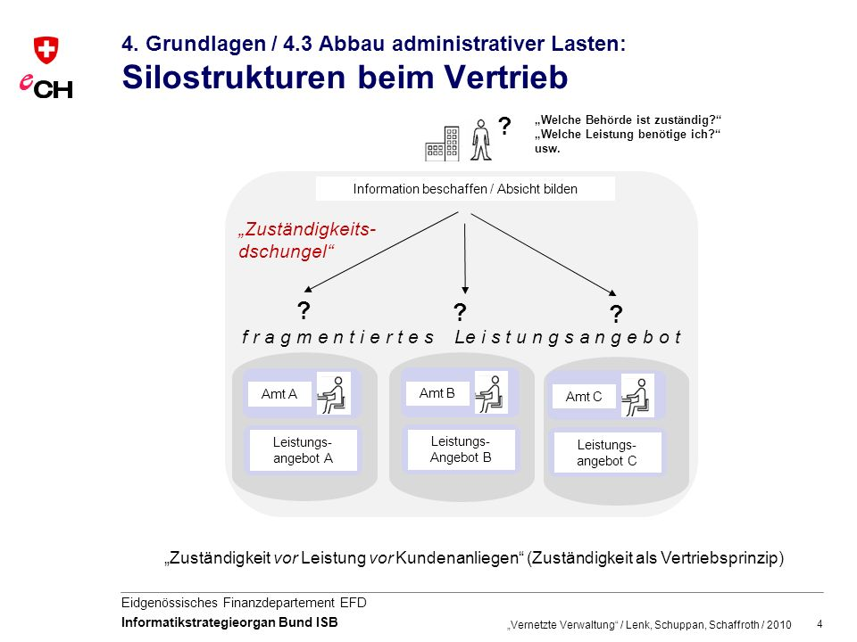 4. Grundlagen / 4.3 Abbau administrativer Lasten: Silostrukturen beim Vertrieb