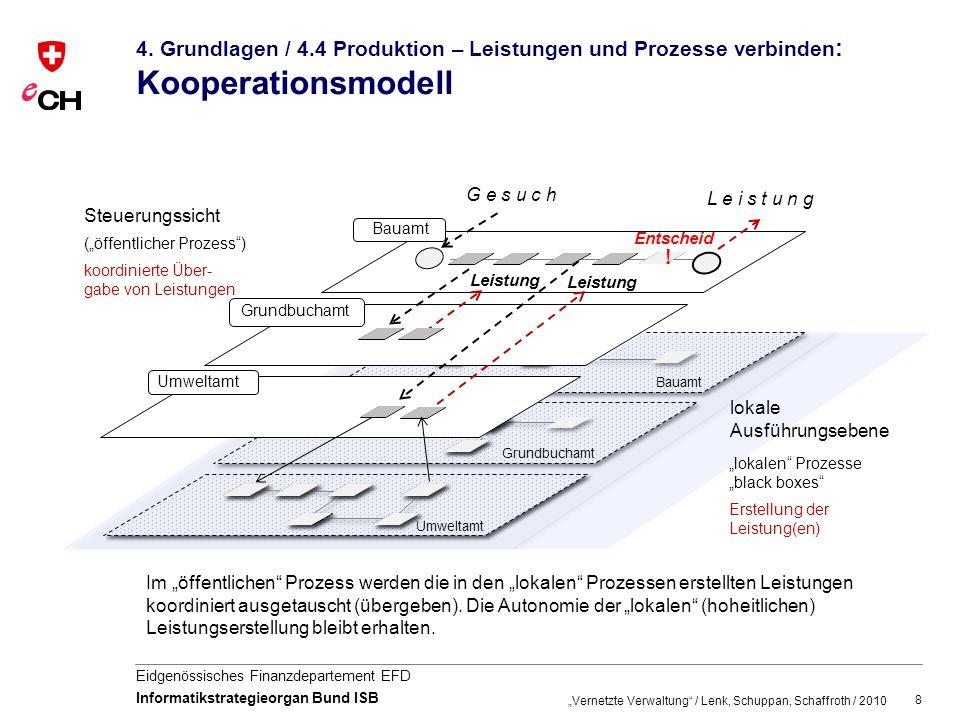 4. Grundlagen / 4.4 Produktion – Leistungen und Prozesse verbinden: Kooperationsmodell