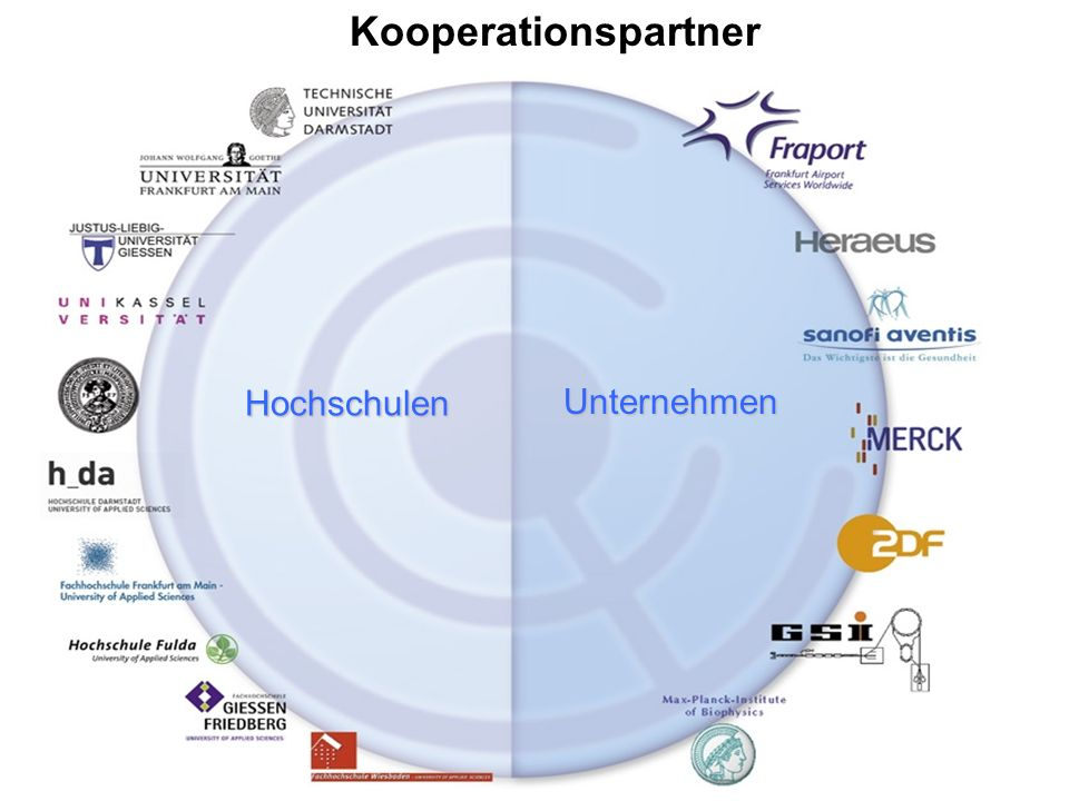 Kooperationspartner Hochschulen Unternehmen www.MentorinnenNetzwerk.de