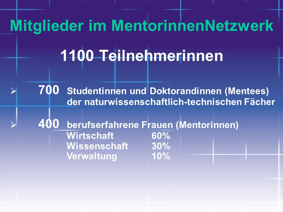 Mitglieder im MentorinnenNetzwerk 1100 Teilnehmerinnen