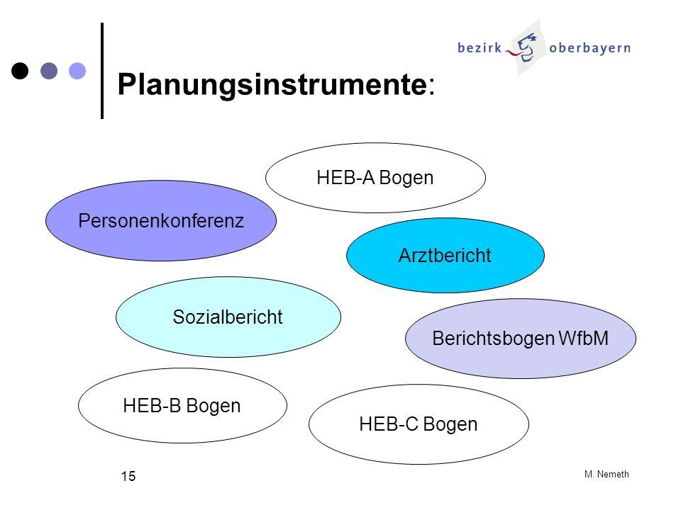 Planungsinstrumente: