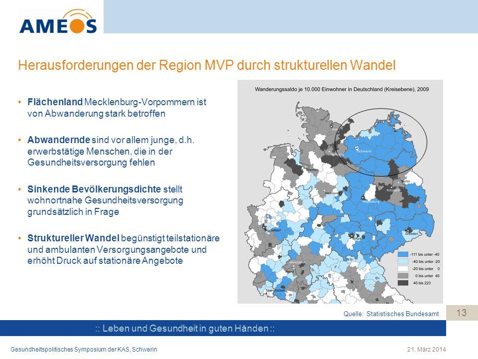 Herausforderungen der Region MVP durch strukturellen Wandel