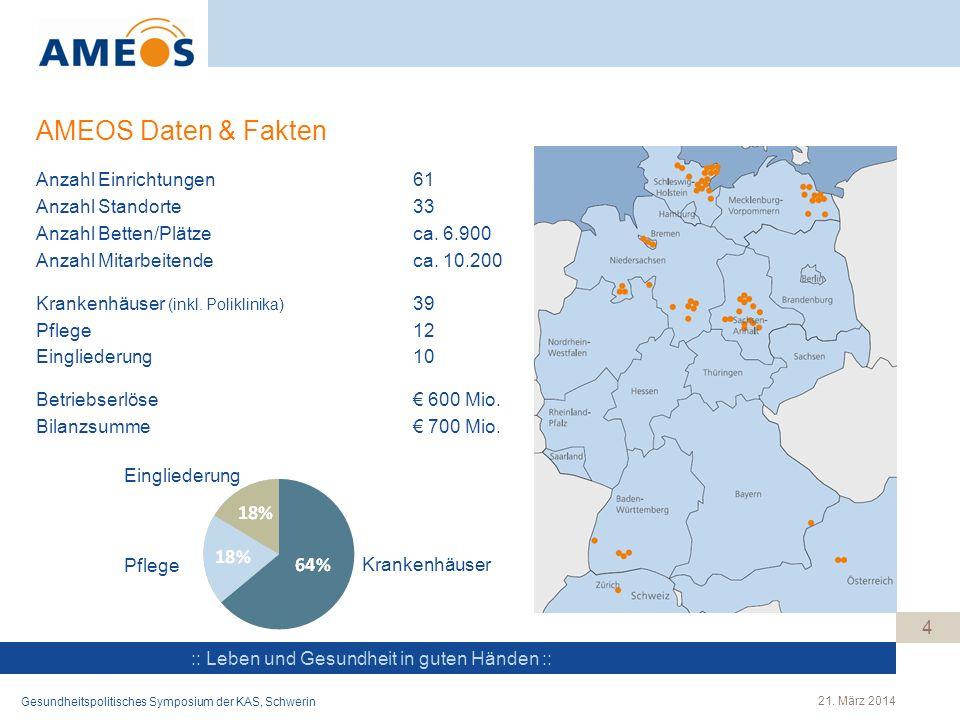 AMEOS Daten & Fakten Anzahl Einrichtungen 61 Anzahl Standorte 33