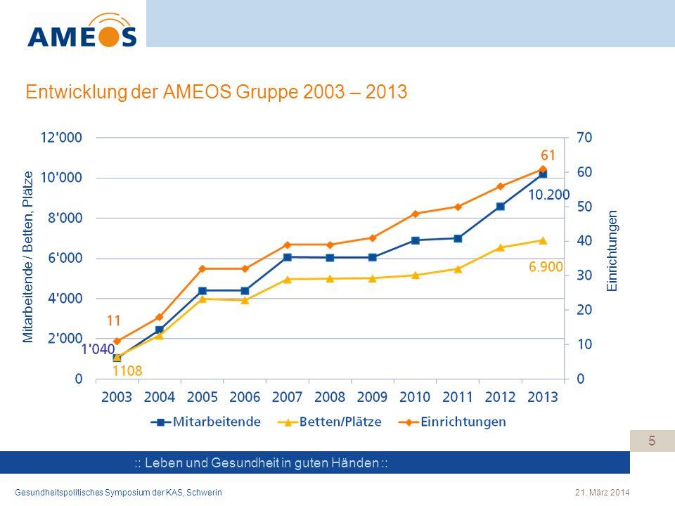 Entwicklung der AMEOS Gruppe 2003 – 2013