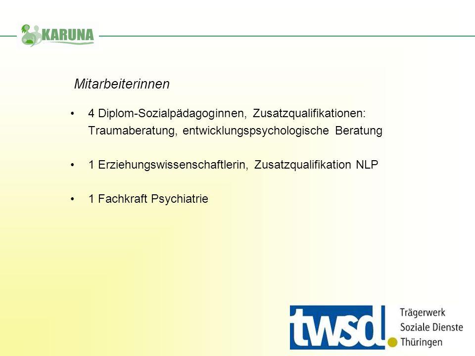 Mitarbeiterinnen 4 Diplom-Sozialpädagoginnen, Zusatzqualifikationen: