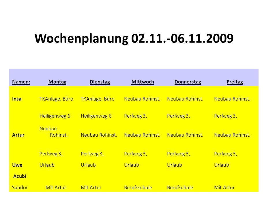 Wochenplanung 02.11.-06.11.2009 Namen: Montag Dienstag Mittwoch