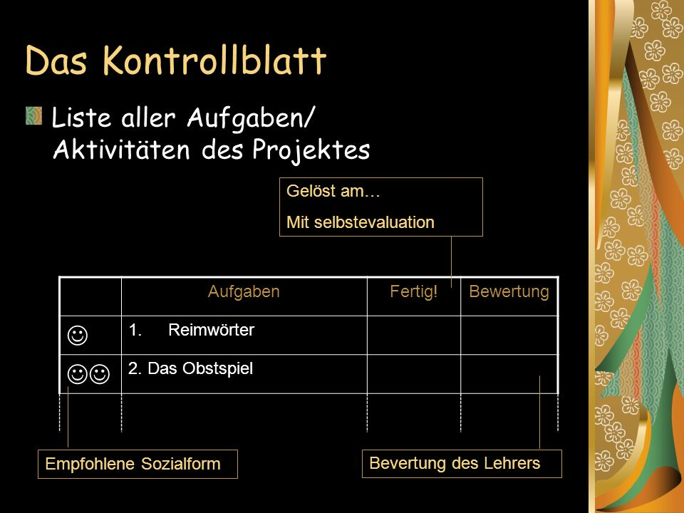 Das Kontrollblatt Liste aller Aufgaben/ Aktivitäten des Projektes  