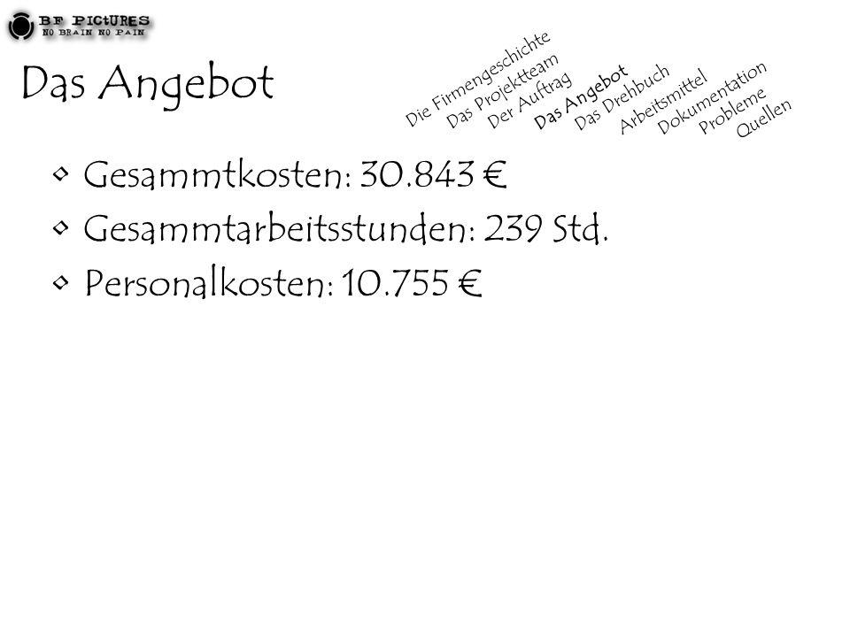 Das Angebot Gesammtkosten: 30.843 € Gesammtarbeitsstunden: 239 Std.