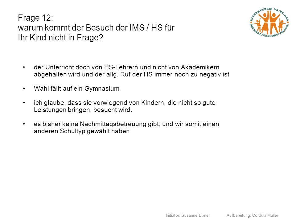 Frage 12: warum kommt der Besuch der IMS / HS für Ihr Kind nicht in Frage