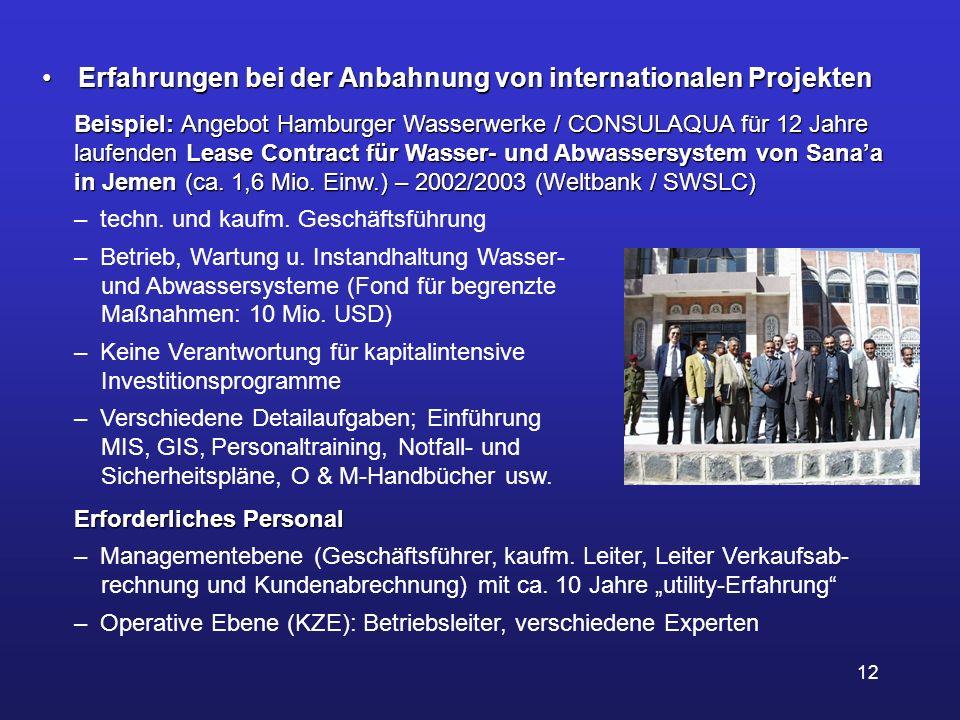 Erfahrungen bei der Anbahnung von internationalen Projekten