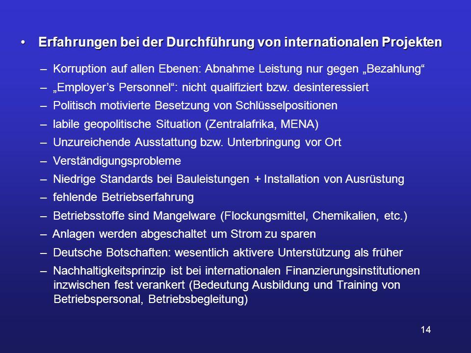 Erfahrungen bei der Durchführung von internationalen Projekten
