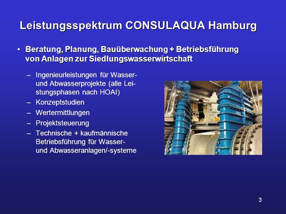 Leistungsspektrum CONSULAQUA Hamburg
