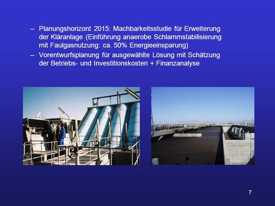 Planungshorizont 2015: Machbarkeitsstudie für Erweiterung der Kläranlage (Einführung anaerobe Schlammstabilisierung mit Faulgasnutzung: ca. 50% Energieeinsparung)