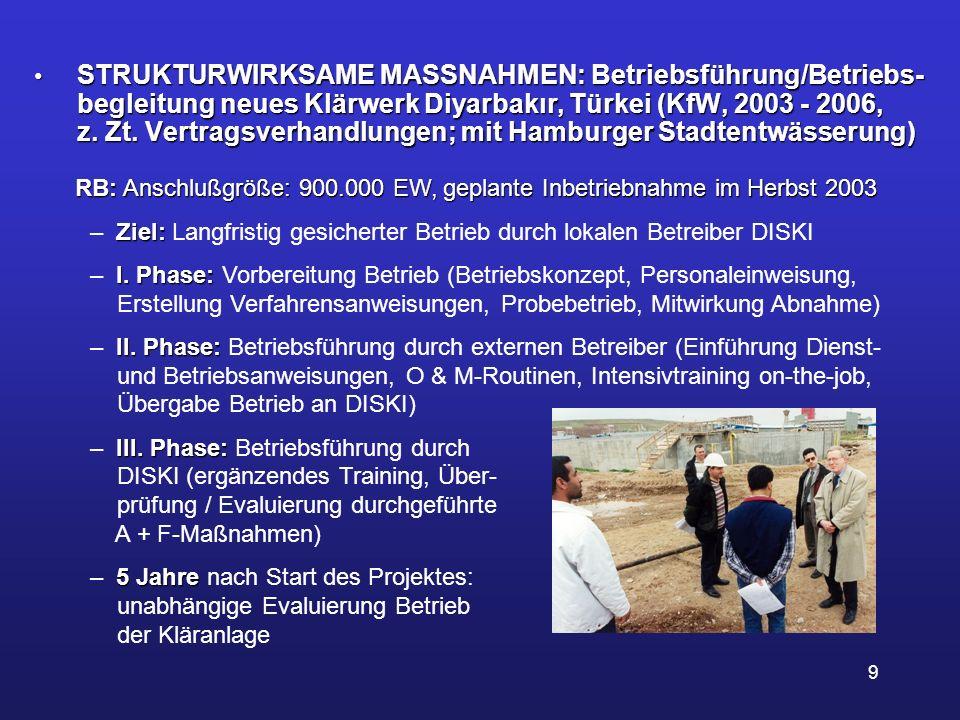 STRUKTURWIRKSAME MASSNAHMEN: Betriebsführung/Betriebs- begleitung neues Klärwerk Diyarbakır, Türkei (KfW, 2003 - 2006, z. Zt. Vertragsverhandlungen; mit Hamburger Stadtentwässerung)