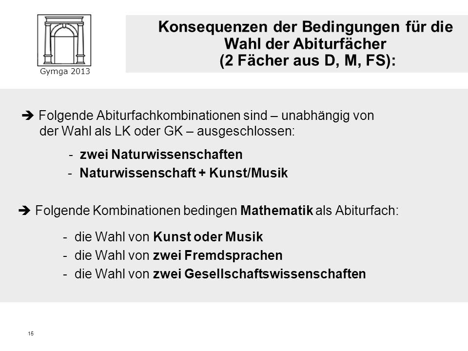Konsequenzen der Bedingungen für die Wahl der Abiturfächer (2 Fächer aus D, M, FS):