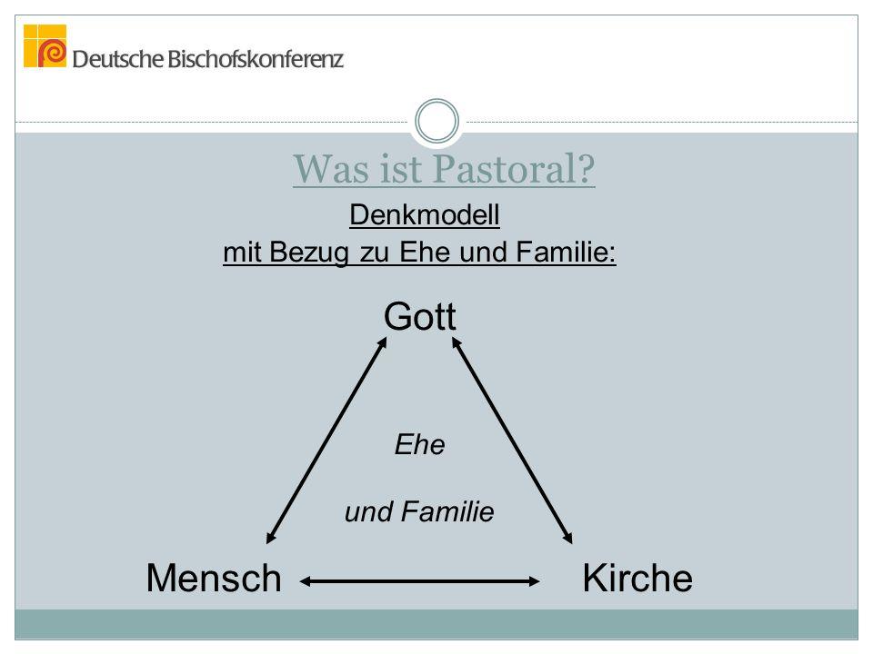 Denkmodell mit Bezug zu Ehe und Familie: