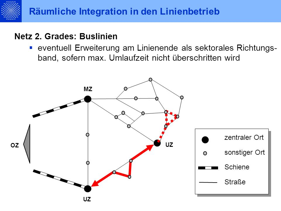 Räumliche Integration in den Linienbetrieb