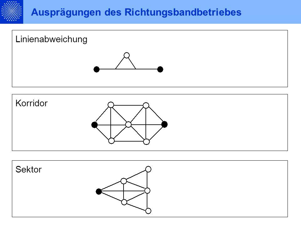Ausprägungen des Richtungsbandbetriebes
