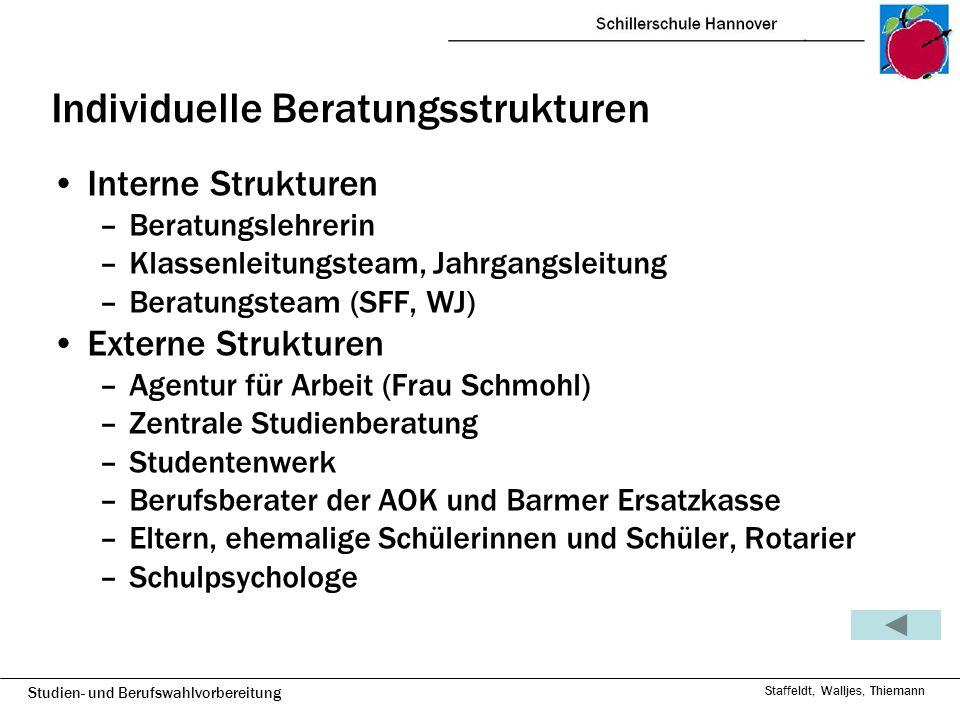 Individuelle Beratungsstrukturen