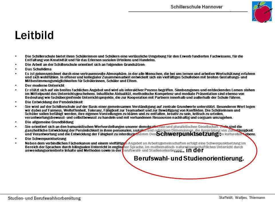 Berufswahl- und Studienorientierung.