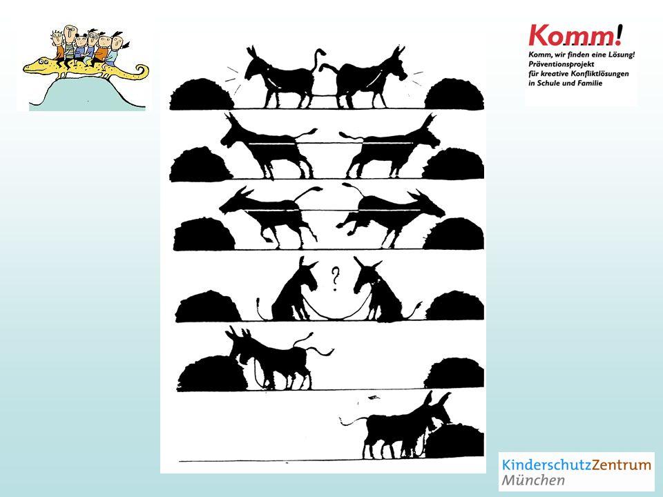 Die Eselsgeschichte