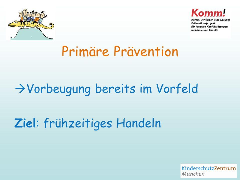 Primäre Prävention Vorbeugung bereits im Vorfeld