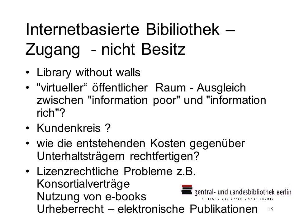 Internetbasierte Bibiliothek – Zugang - nicht Besitz