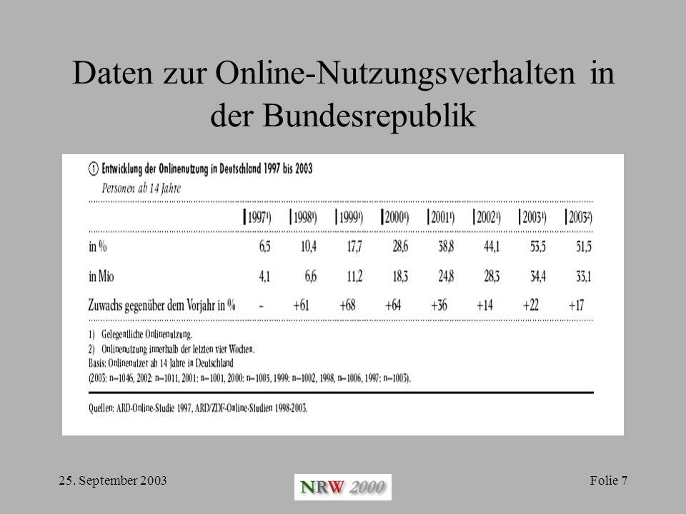 Daten zur Online-Nutzungsverhalten in der Bundesrepublik
