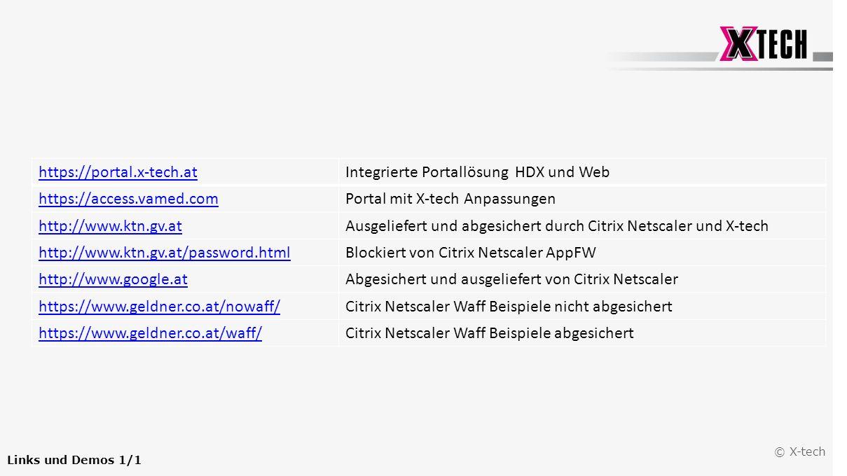 Integrierte Portallösung HDX und Web https://access.vamed.com