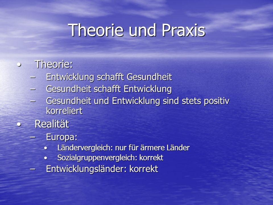 Theorie und Praxis Theorie: Realität Entwicklung schafft Gesundheit