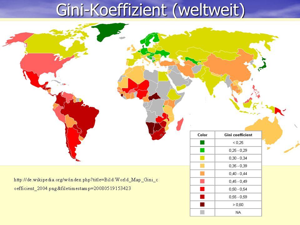 Gini-Koeffizient (weltweit)