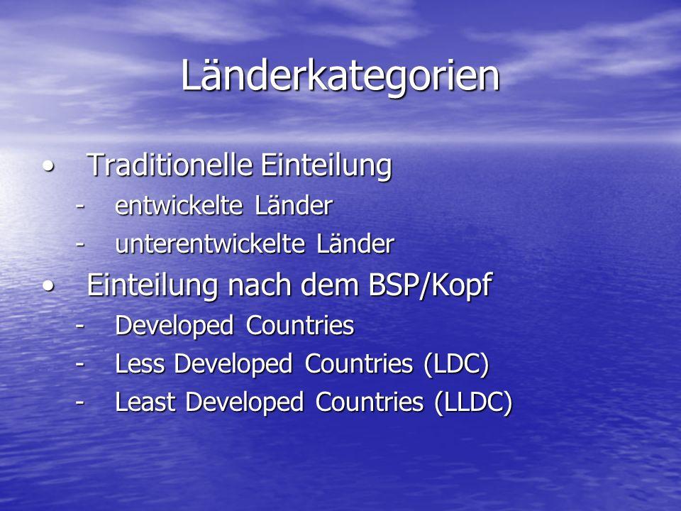Länderkategorien Traditionelle Einteilung Einteilung nach dem BSP/Kopf