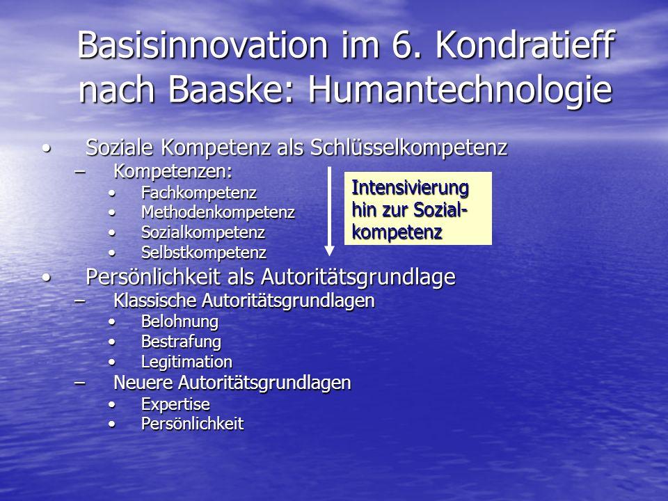 Basisinnovation im 6. Kondratieff nach Baaske: Humantechnologie