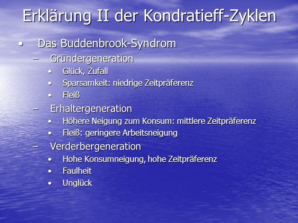 Erklärung II der Kondratieff-Zyklen