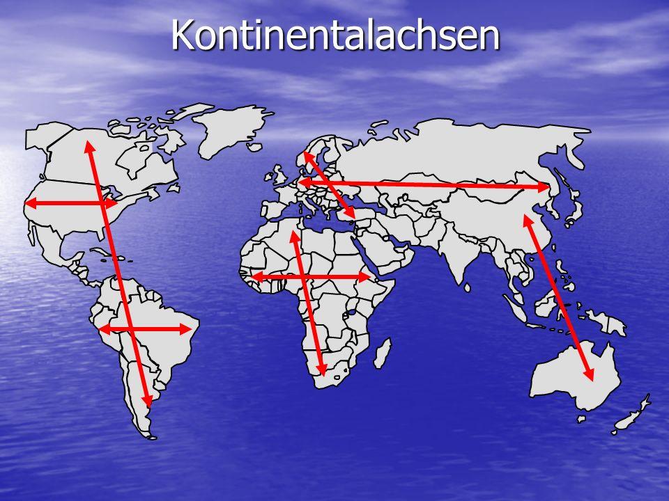 Kontinentalachsen