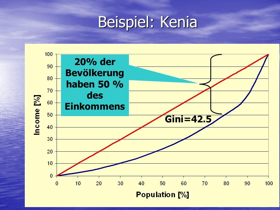 20% der Bevölkerunghaben 50 % des Einkommens