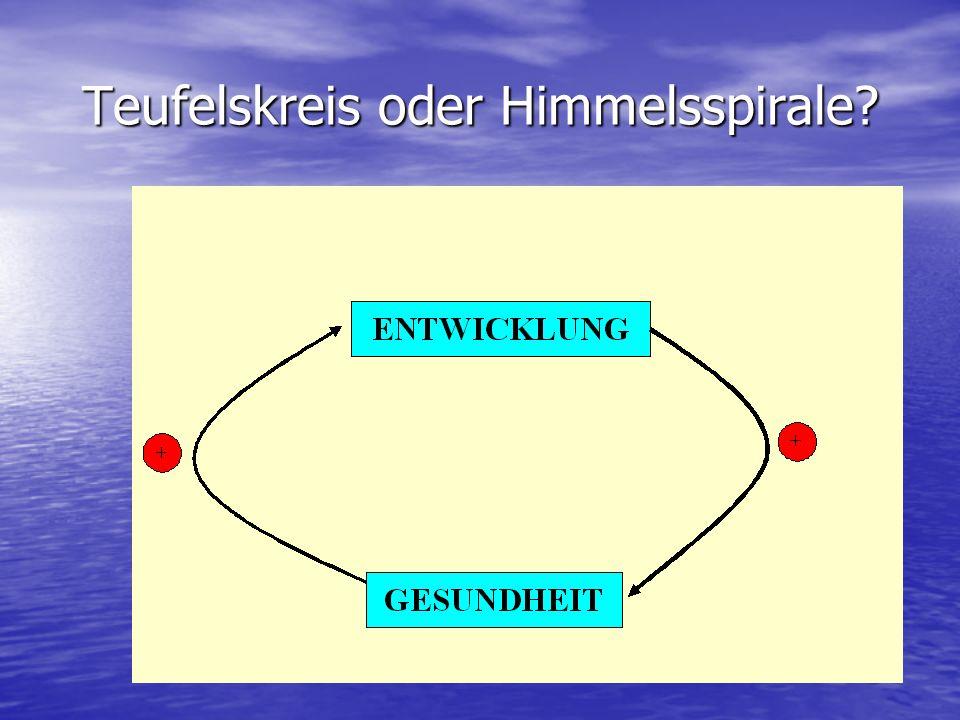 Teufelskreis oder Himmelsspirale