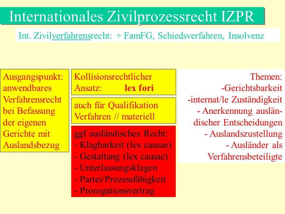 Internationales Zivilprozessrecht IZPR