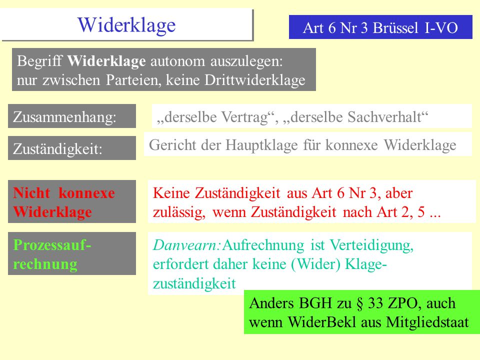 Widerklage Art 6 Nr 3 Brüssel I-VO