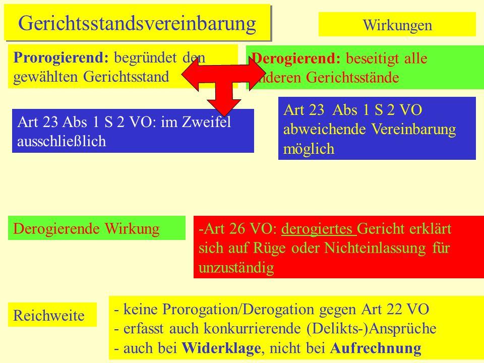 Gerichtsstandsvereinbarung