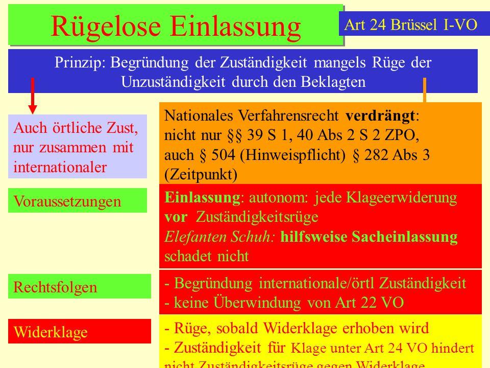Rügelose Einlassung Art 24 Brüssel I-VO