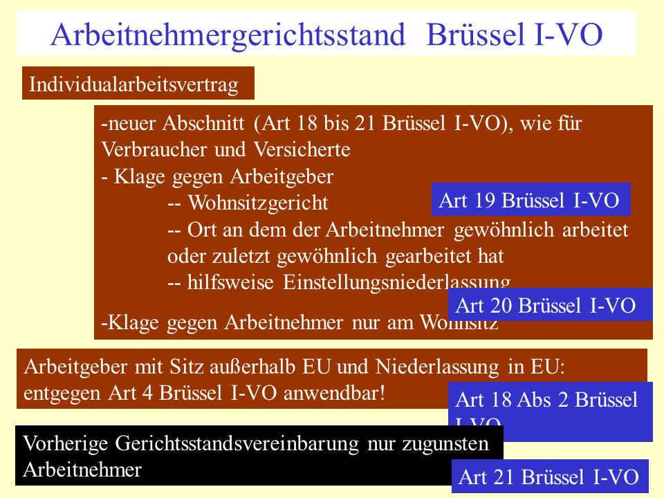 Arbeitnehmergerichtsstand Brüssel I-VO