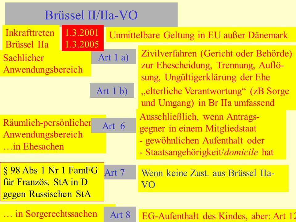 Brüssel II/IIa-VO Inkrafttreten Brüssel IIa 1.3.2001 1.3.2005