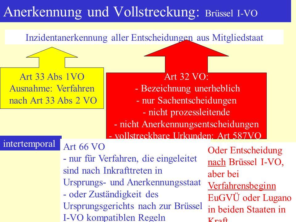 Anerkennung und Vollstreckung: Brüssel I-VO