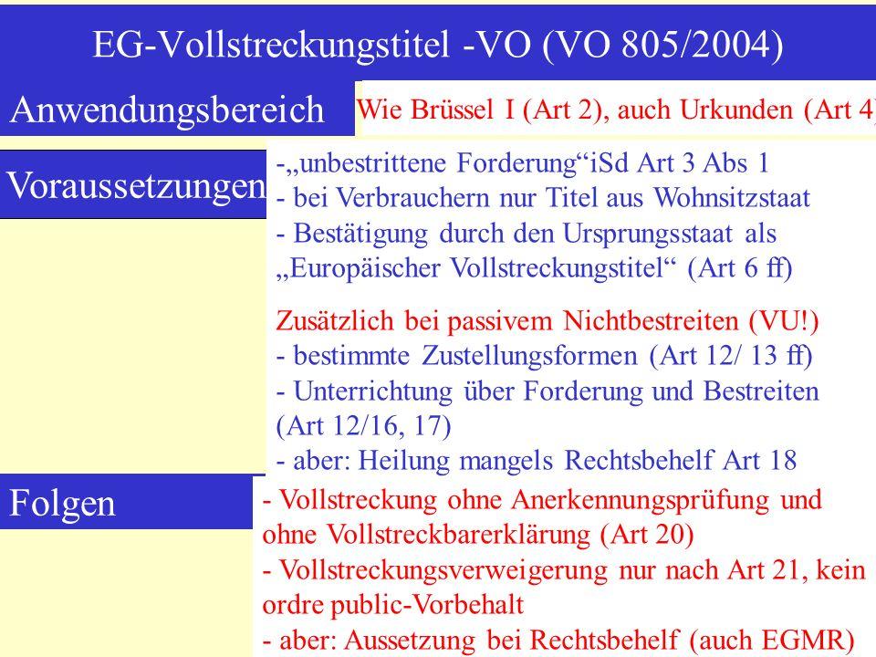EG-Vollstreckungstitel -VO (VO 805/2004)